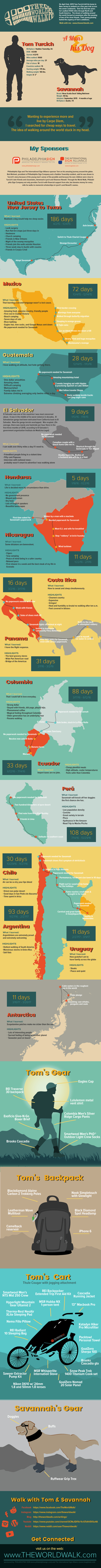 The World Walk Journey Western Hemisphere Infographic